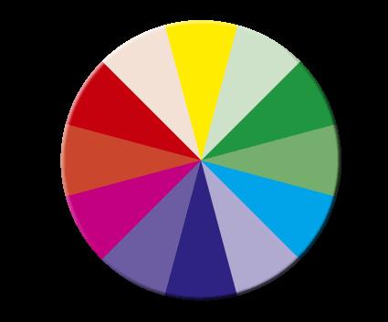 Colores terciarios y cuaternarios.