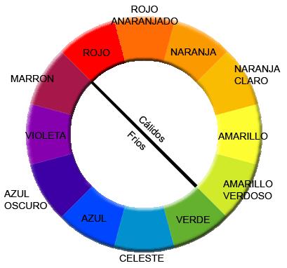 cuales son los 12 colores basicos